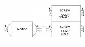 Figure 1: Screw Compressor Drawing